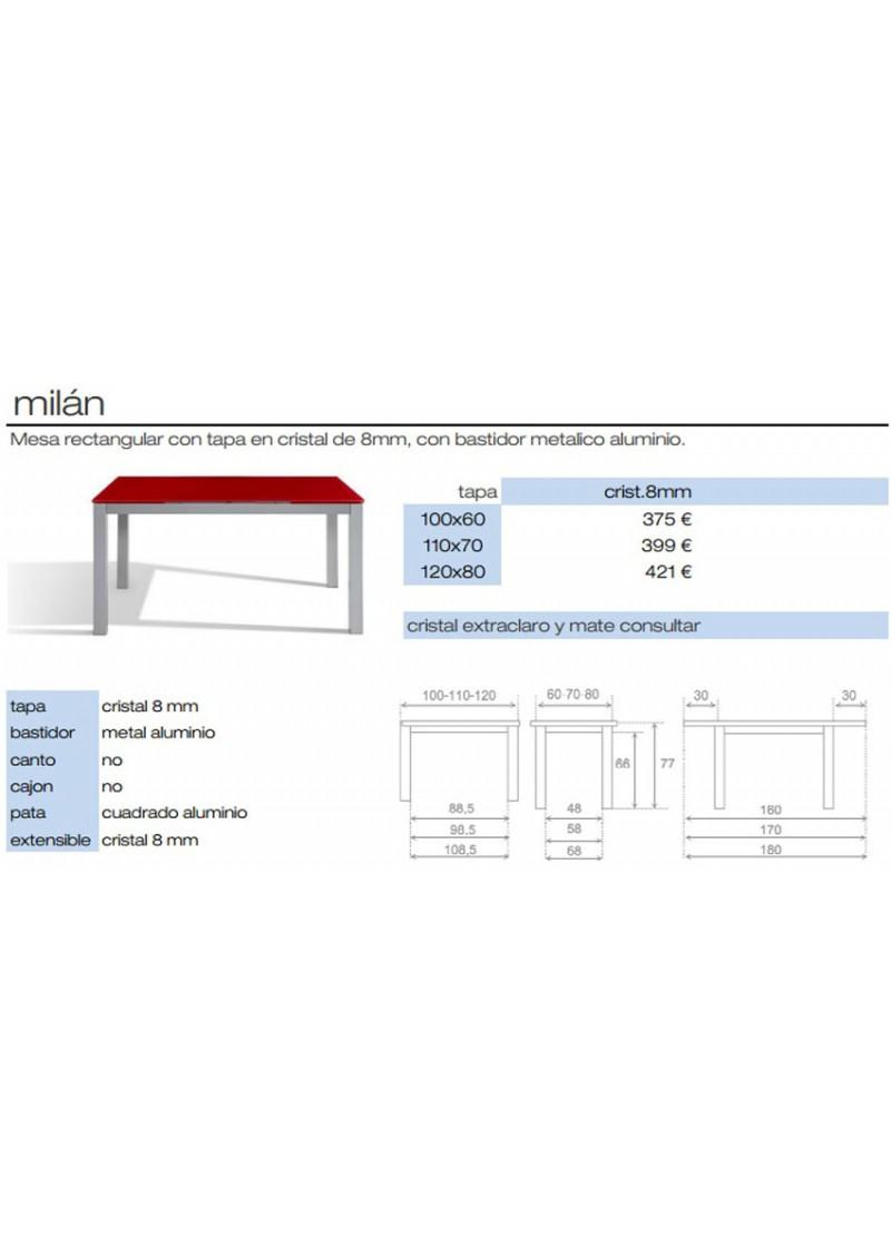 Mesa cocina Inca Milan