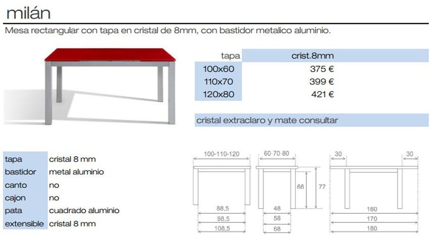 precio mesa cocina milán