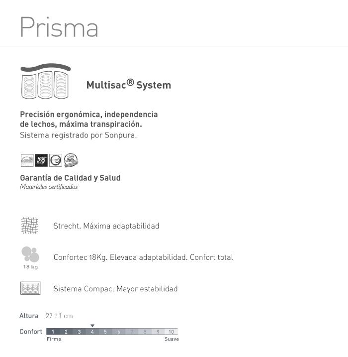 Prisma Sonpura
